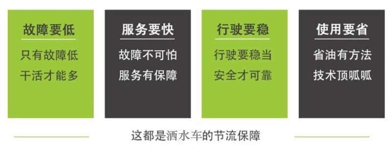 国六东风专底D1洒水车|12吨洒水车|价格|配置|图片